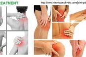 arthritis-174x116.jpg